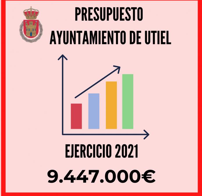 Utiel aprueba el presupuesto de 2021 por 9.447.000 euros con inversiones específicas para paliar la crisis COVID