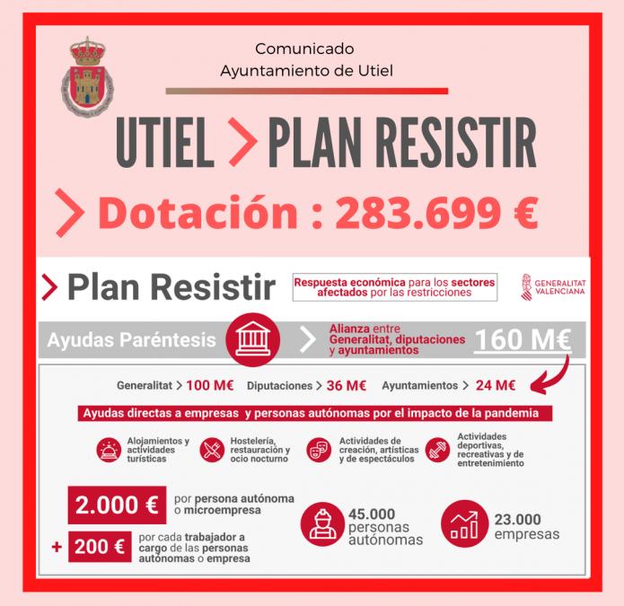 Utiel se adhiere al Plan Resistir dotado con 283.699 € en el municipio