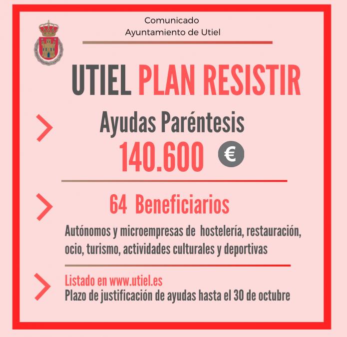 64 empresas y autónomos de Utiel reciben más de 140.000 € del Plan Resistir